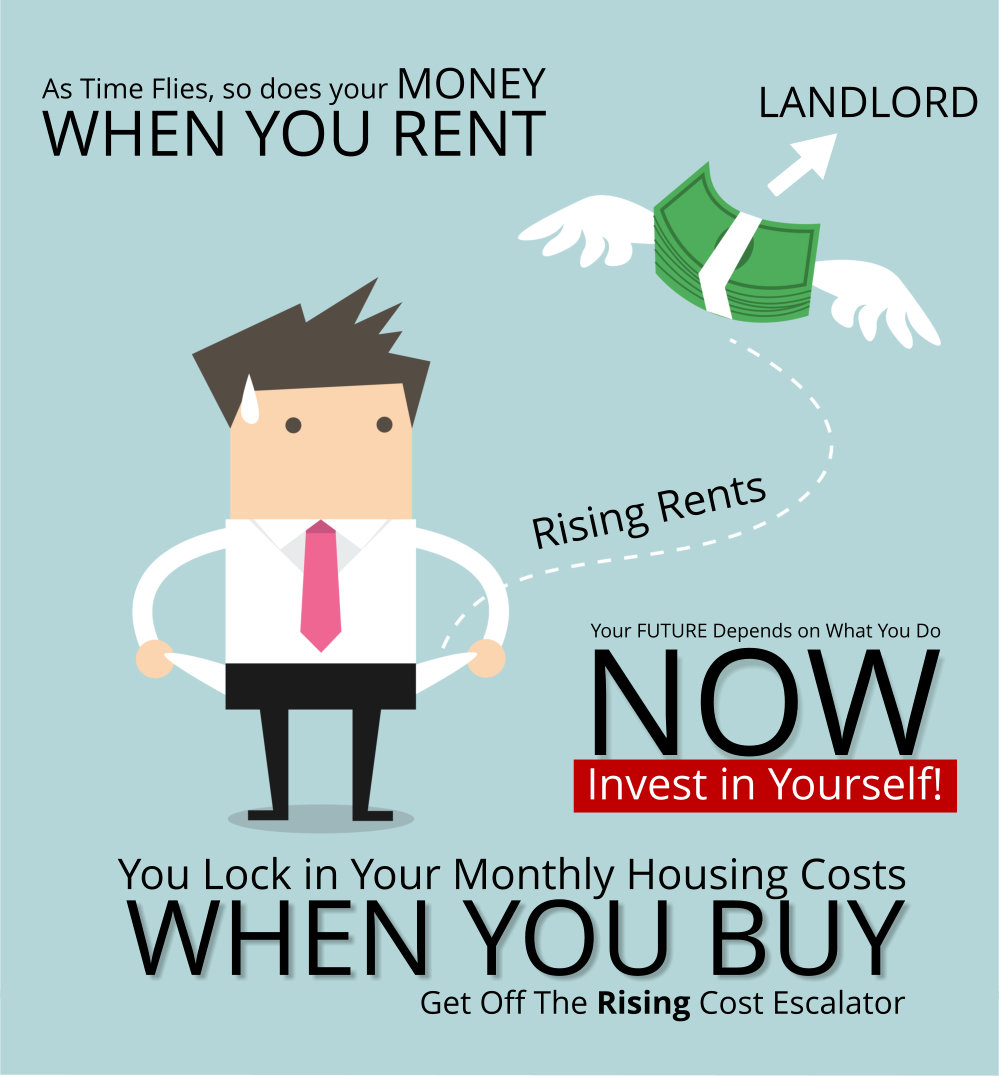 Invest in Yourself with Home Ownership