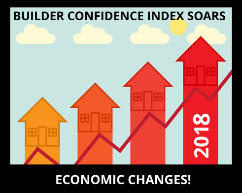 U.S. Home Builder Confidence now at Highest Levels Since July 1999